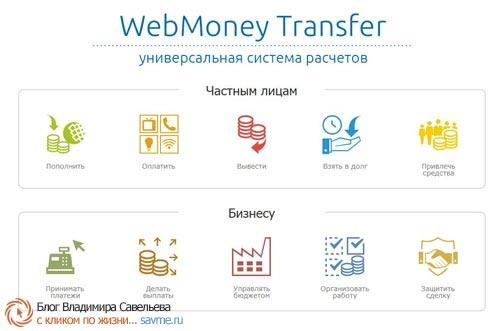 Платежная система Вебмоней