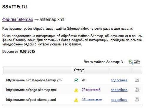 konkurs-neogidannii-surp-001