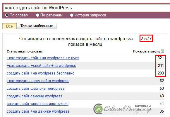 kak_pisat_stati_dlja_bloga_003