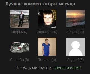 итоги конкурса ТОП-комментаторы